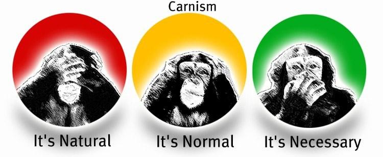 Карнизъм: Идеологията на месото