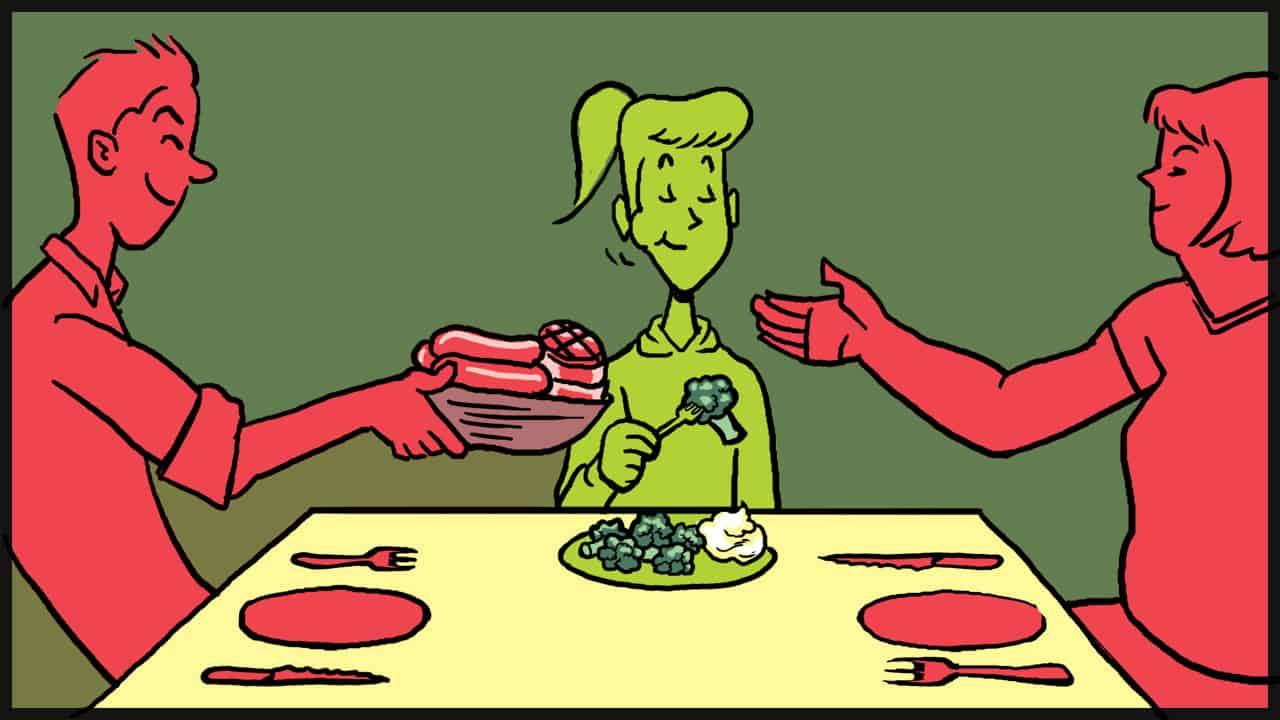 Етичните корени на вегетарианството