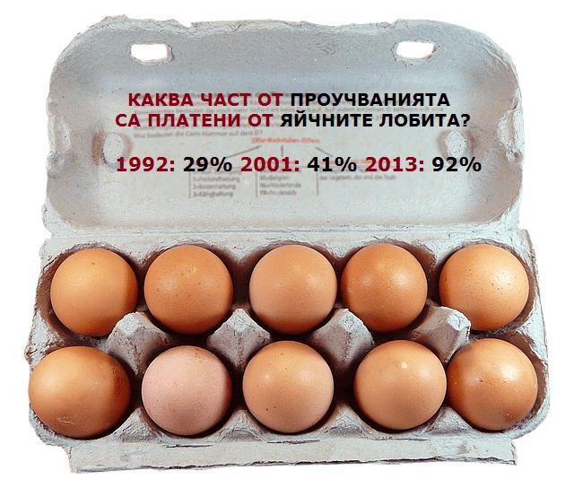 industry-eggs